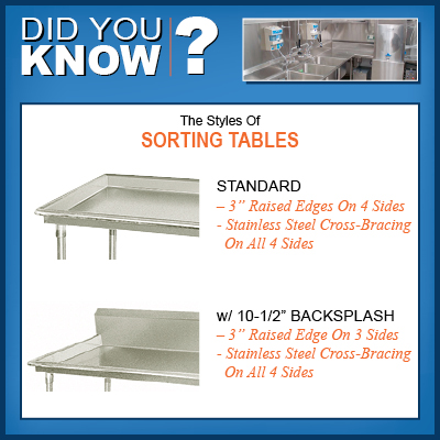 Advance Tabco Sorting Tables - Stainless steel table with backsplash and sides